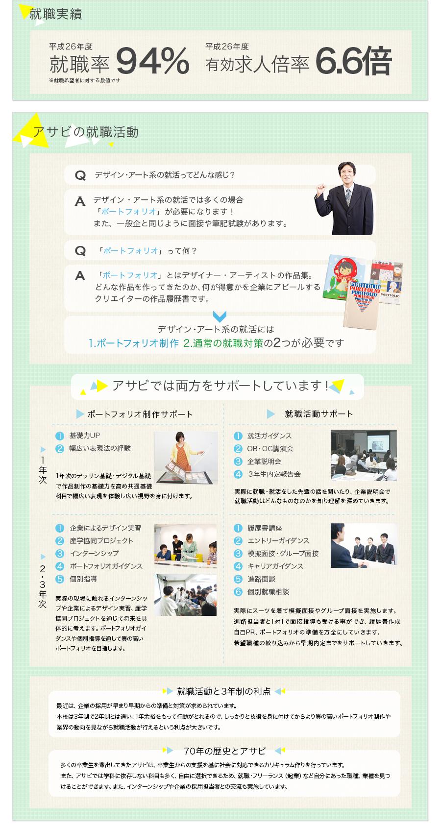 future_jisseki