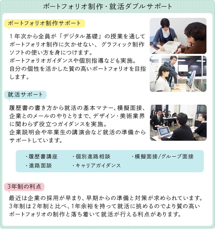 future_support